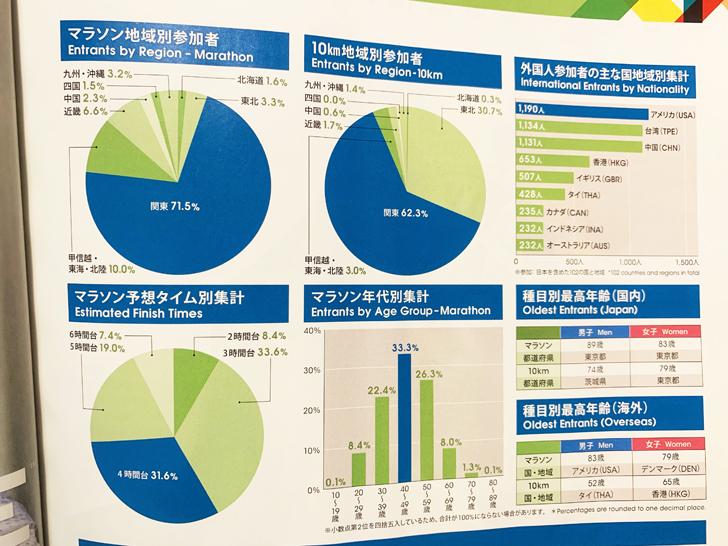 インフォグラフィック2