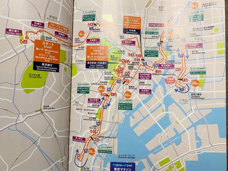 東京マラソン_インフォグラフィック1